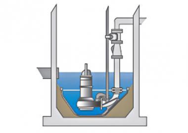 Modernization of Sewerage Pump Stations
